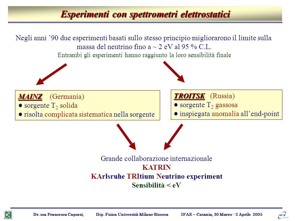 Esperimenti con spettrometri elettrostatici