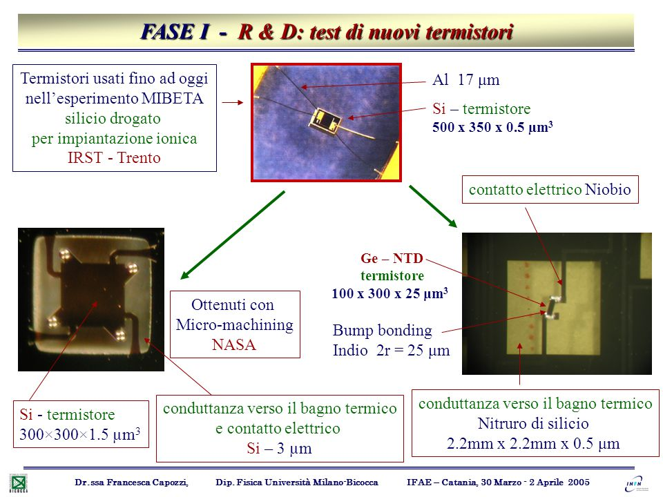 FASE I - R & D: test di nuovi termistori