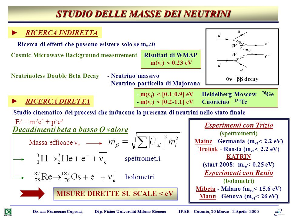STUDIO DELLE MASSE DEI NEUTRINI