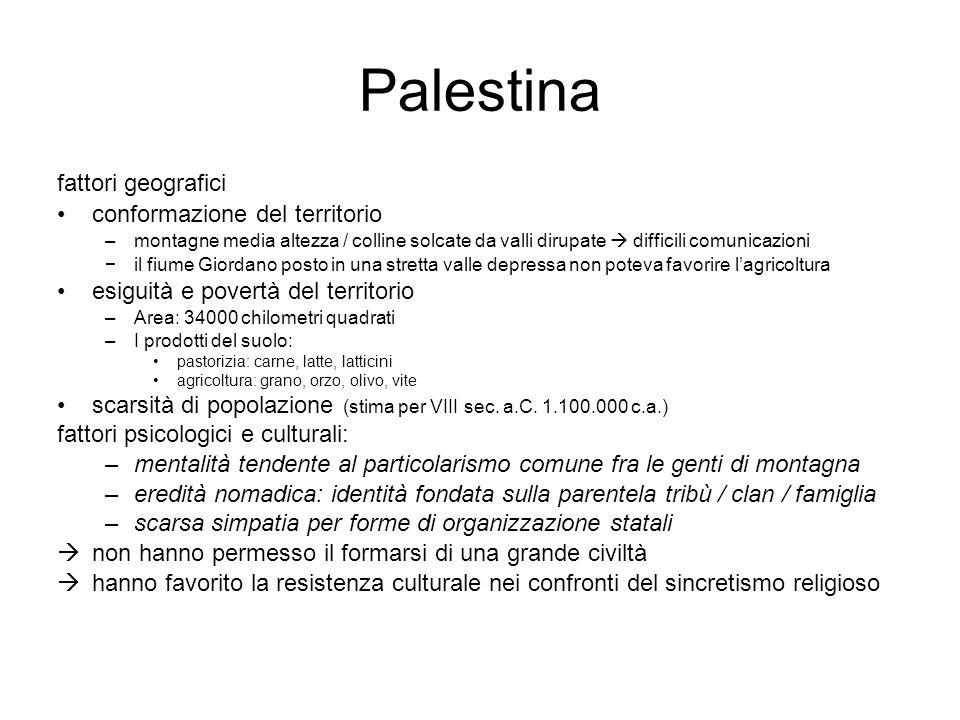 Palestina fattori geografici conformazione del territorio
