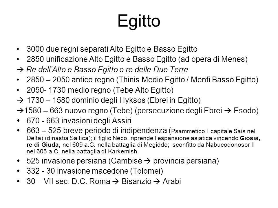 Egitto 3000 due regni separati Alto Egitto e Basso Egitto