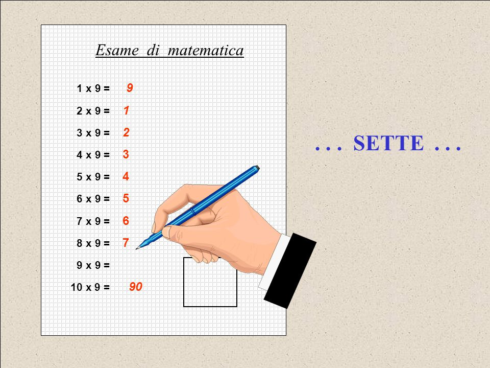 . . . SETTE . . . Esame di matematica 1 x 9 = 9 2 x 9 = 1 3 x 9 = 2