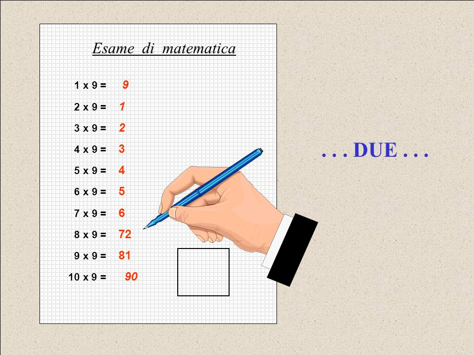 . . . DUE . . . Esame di matematica 1 x 9 = 9 2 x 9 = 1 3 x 9 = 2