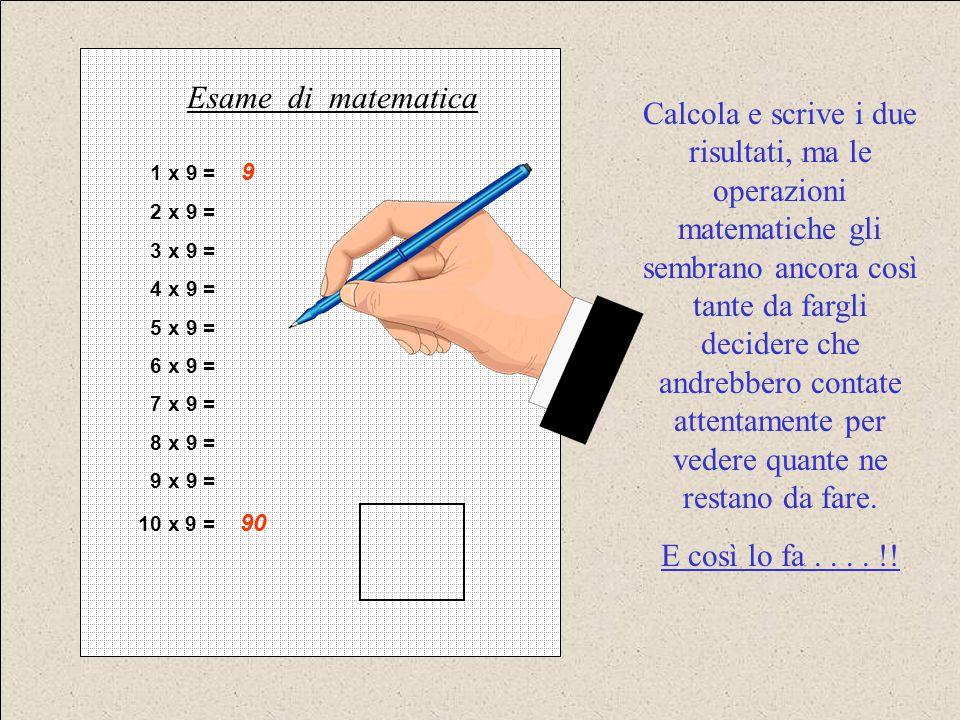 Esame di matematica