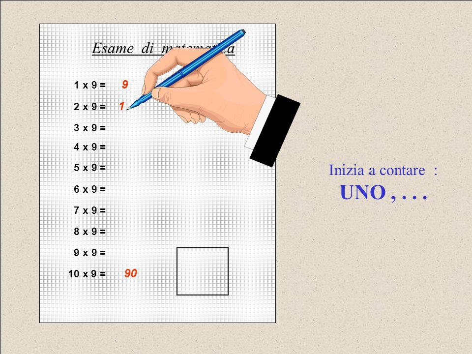Esame di matematica Inizia a contare : UNO , . . . 1 x 9 = 9 2 x 9 = 1