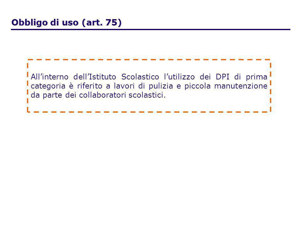 Obbligo di uso (art. 75)