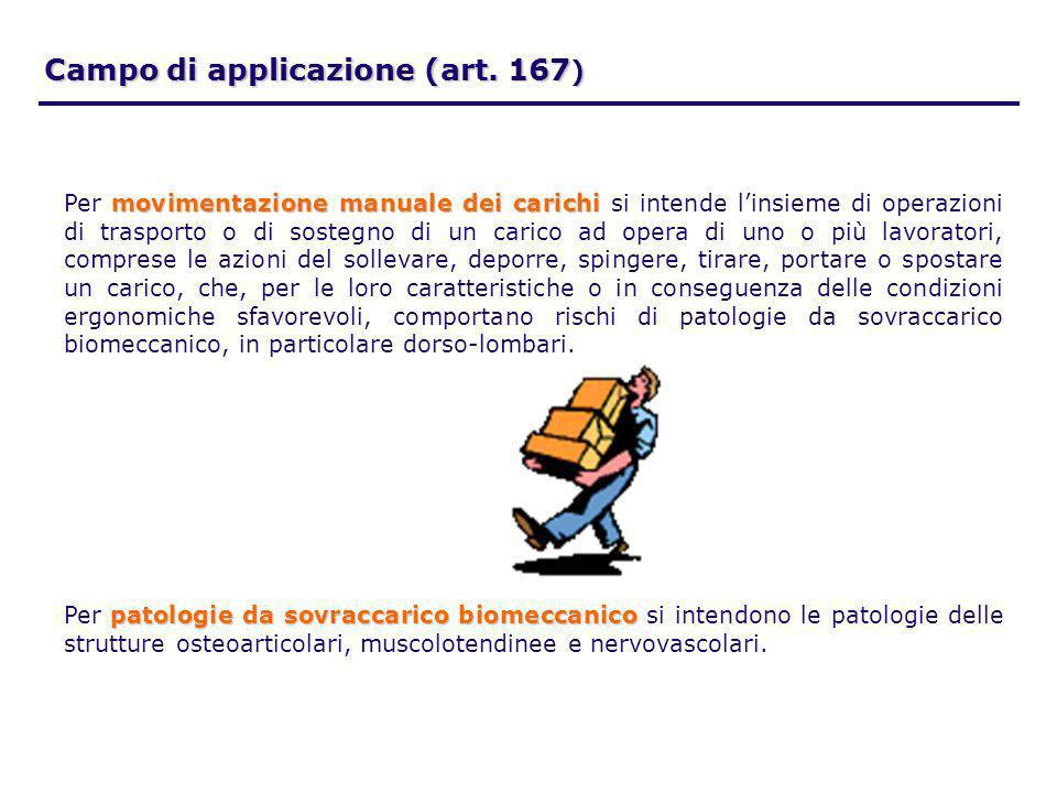Campo di applicazione (art. 167)