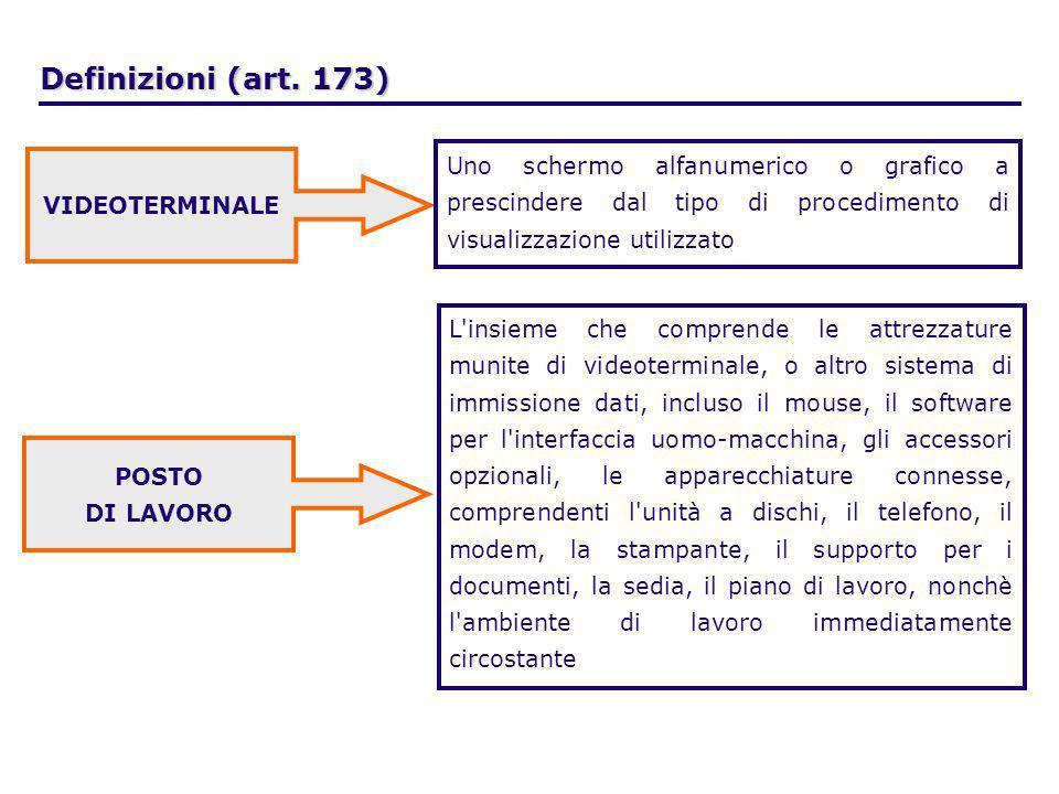 Definizioni (art. 173)Uno schermo alfanumerico o grafico a prescindere dal tipo di procedimento di visualizzazione utilizzato.