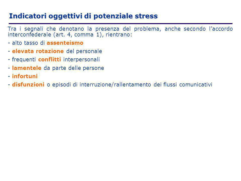 Indicatori oggettivi di potenziale stress