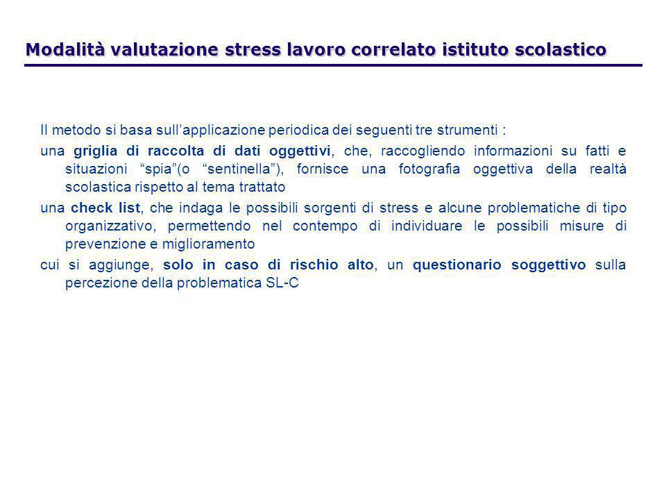 Modalità valutazione stress lavoro correlato istituto scolastico