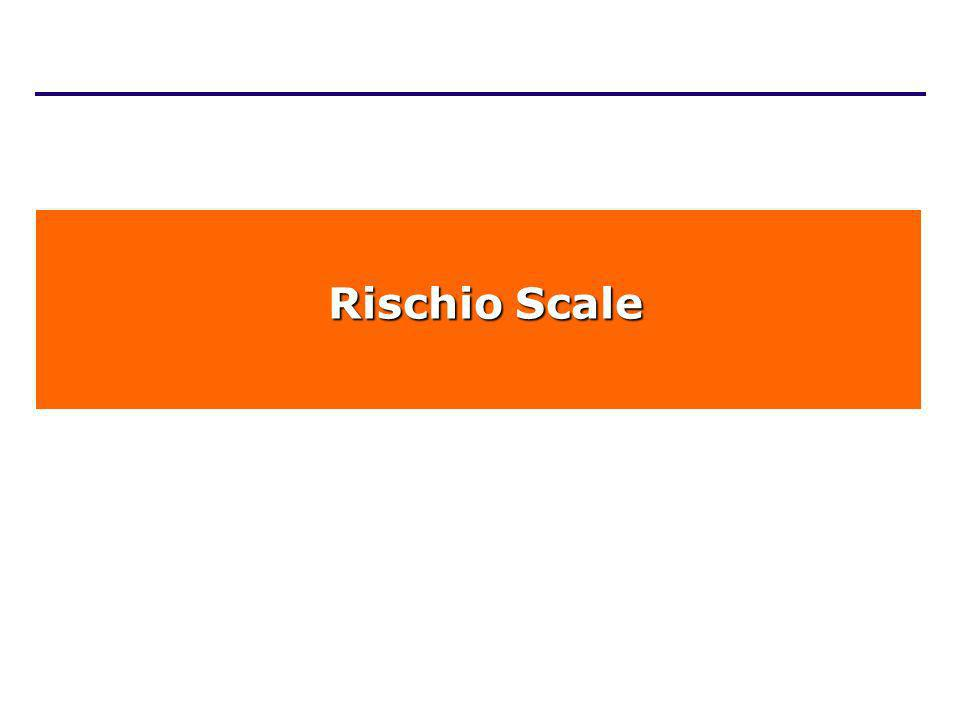Rischio Scale