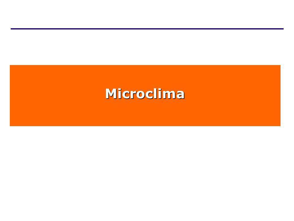 Microclima