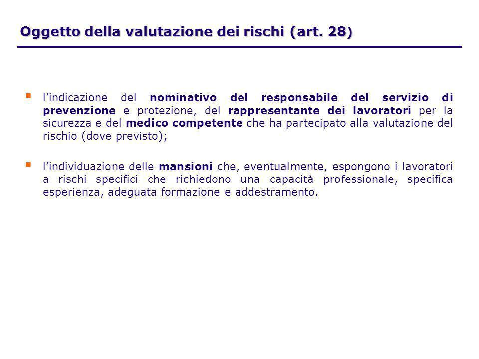 Oggetto della valutazione dei rischi (art. 28)