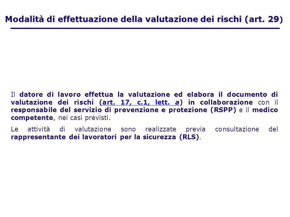 Modalità di effettuazione della valutazione dei rischi (art. 29)