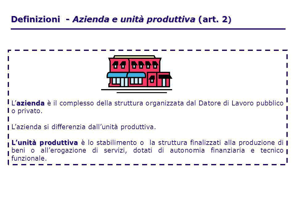 Definizioni - Azienda e unità produttiva (art. 2)