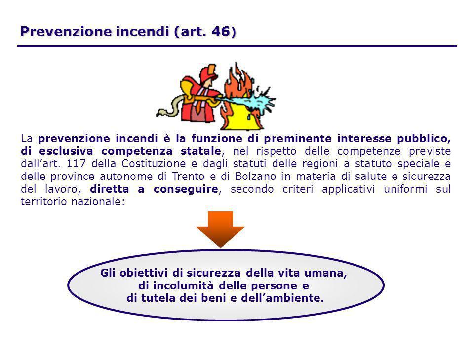 Prevenzione incendi (art. 46)
