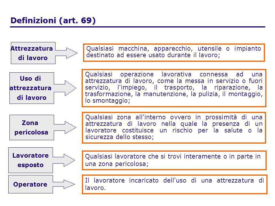 Definizioni (art. 69) Attrezzatura