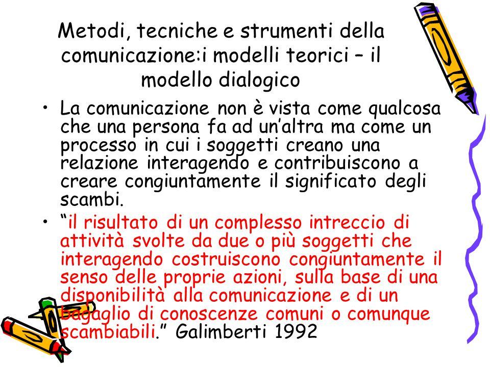 Metodi, tecniche e strumenti della comunicazione:i modelli teorici – il modello dialogico