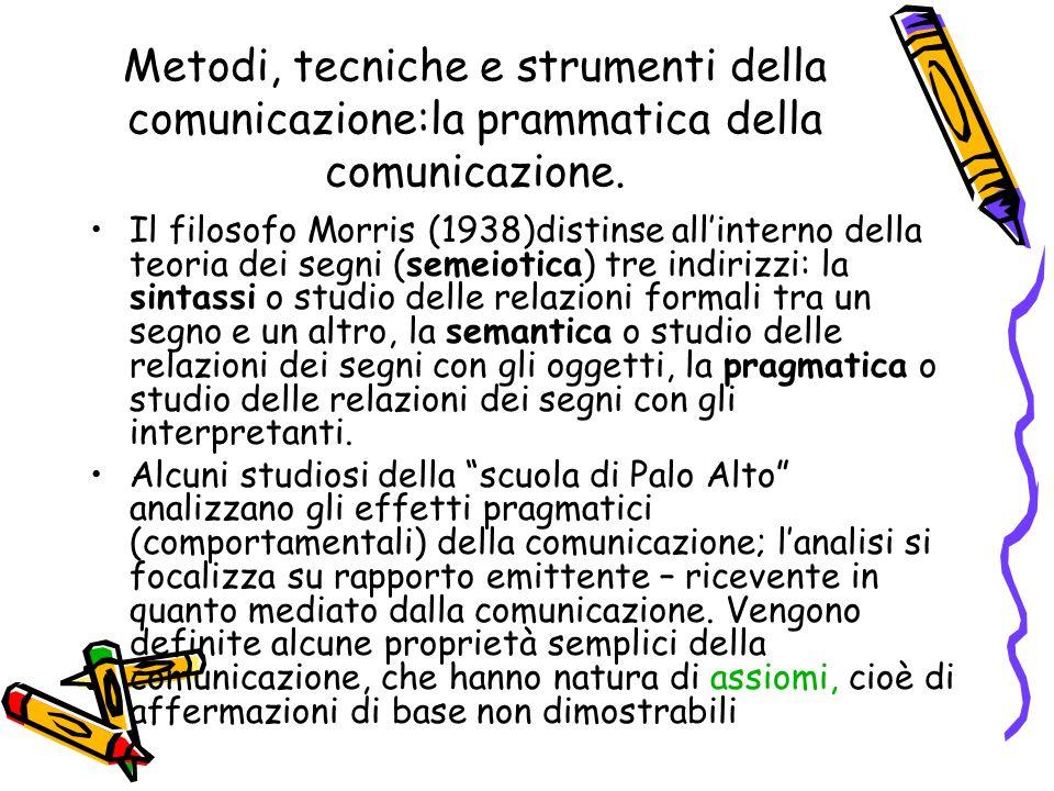 Metodi, tecniche e strumenti della comunicazione:la prammatica della comunicazione.