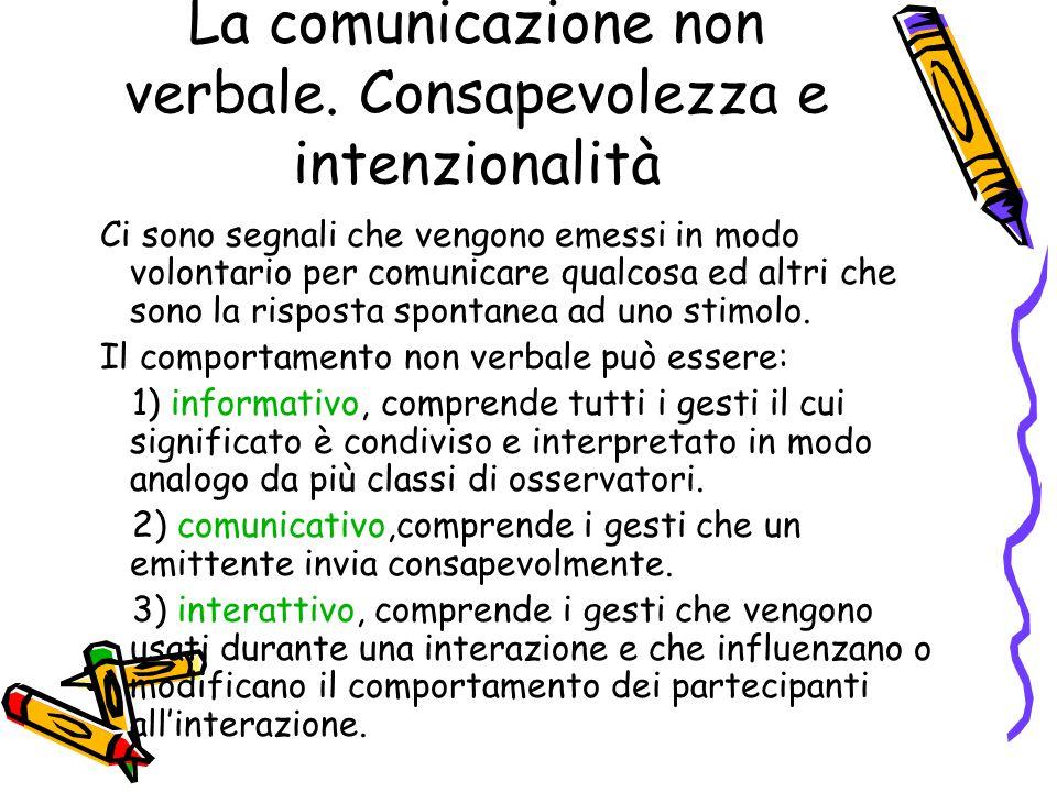 La comunicazione non verbale. Consapevolezza e intenzionalità