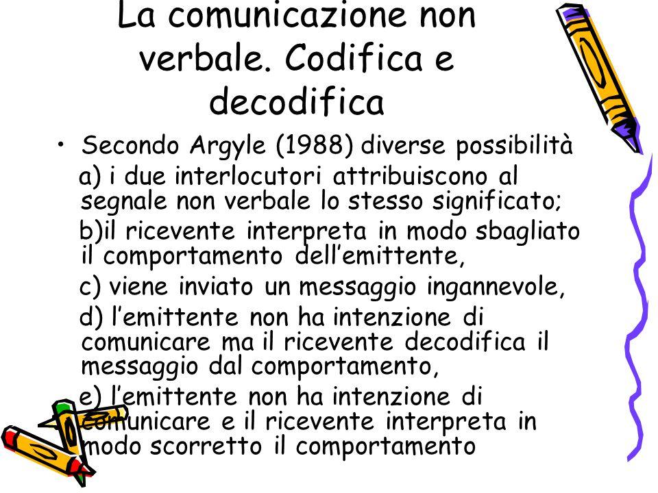 La comunicazione non verbale. Codifica e decodifica