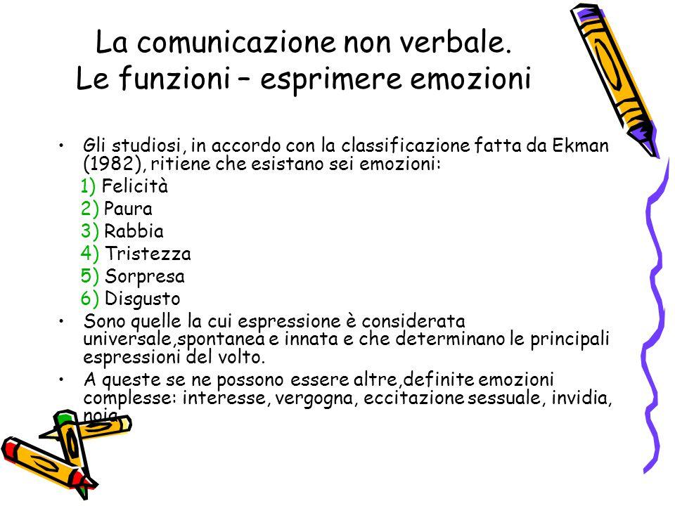 La comunicazione non verbale. Le funzioni – esprimere emozioni