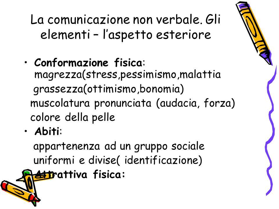 La comunicazione non verbale. Gli elementi – l'aspetto esteriore