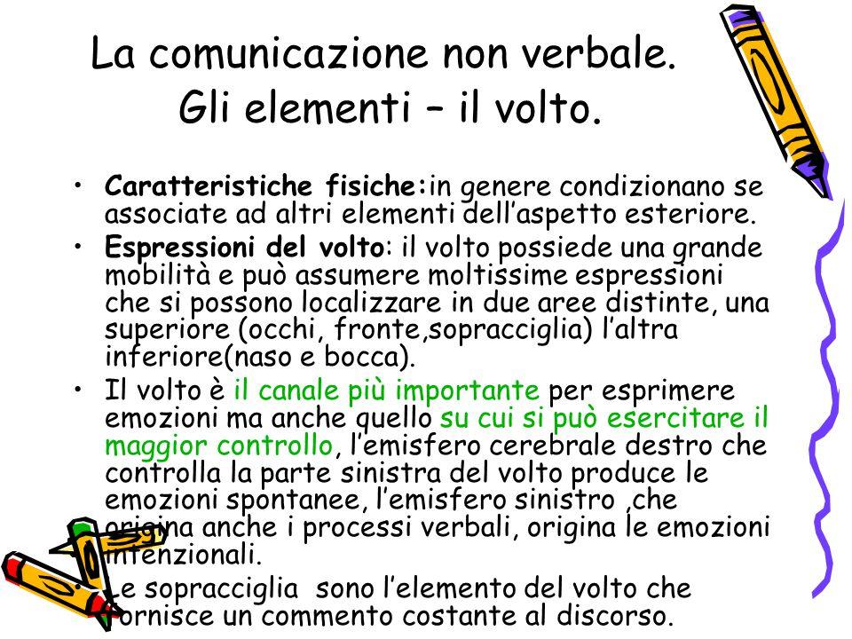 La comunicazione non verbale. Gli elementi – il volto.