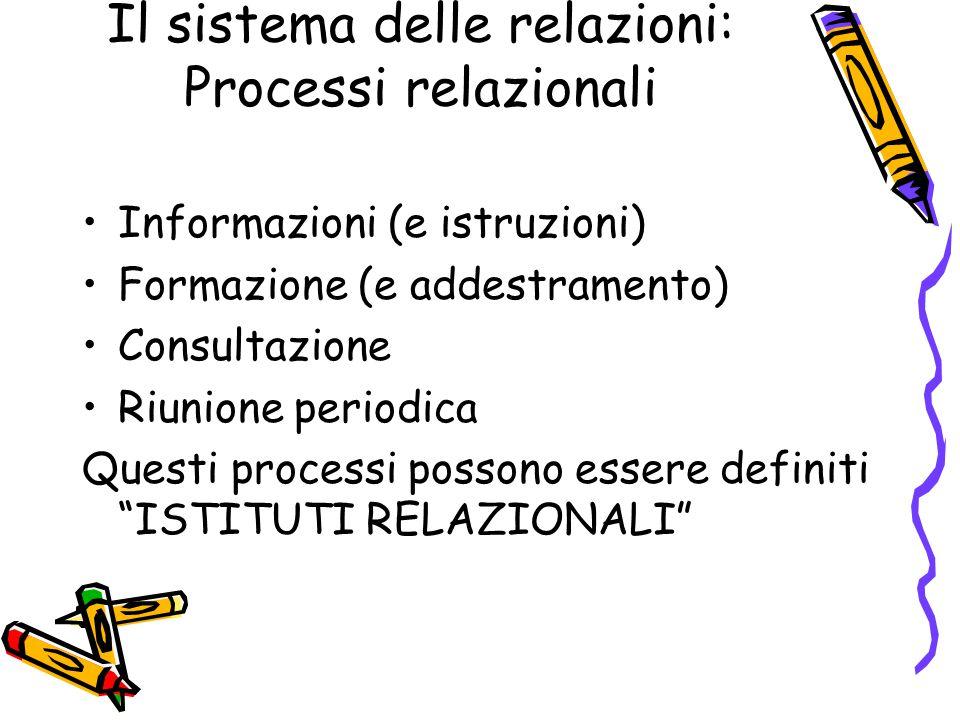 Il sistema delle relazioni: Processi relazionali