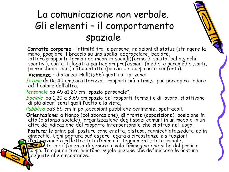 La comunicazione non verbale. Gli elementi – il comportamento spaziale