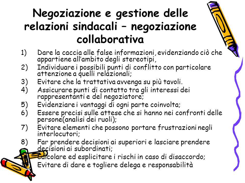 Negoziazione e gestione delle relazioni sindacali – negoziazione collaborativa