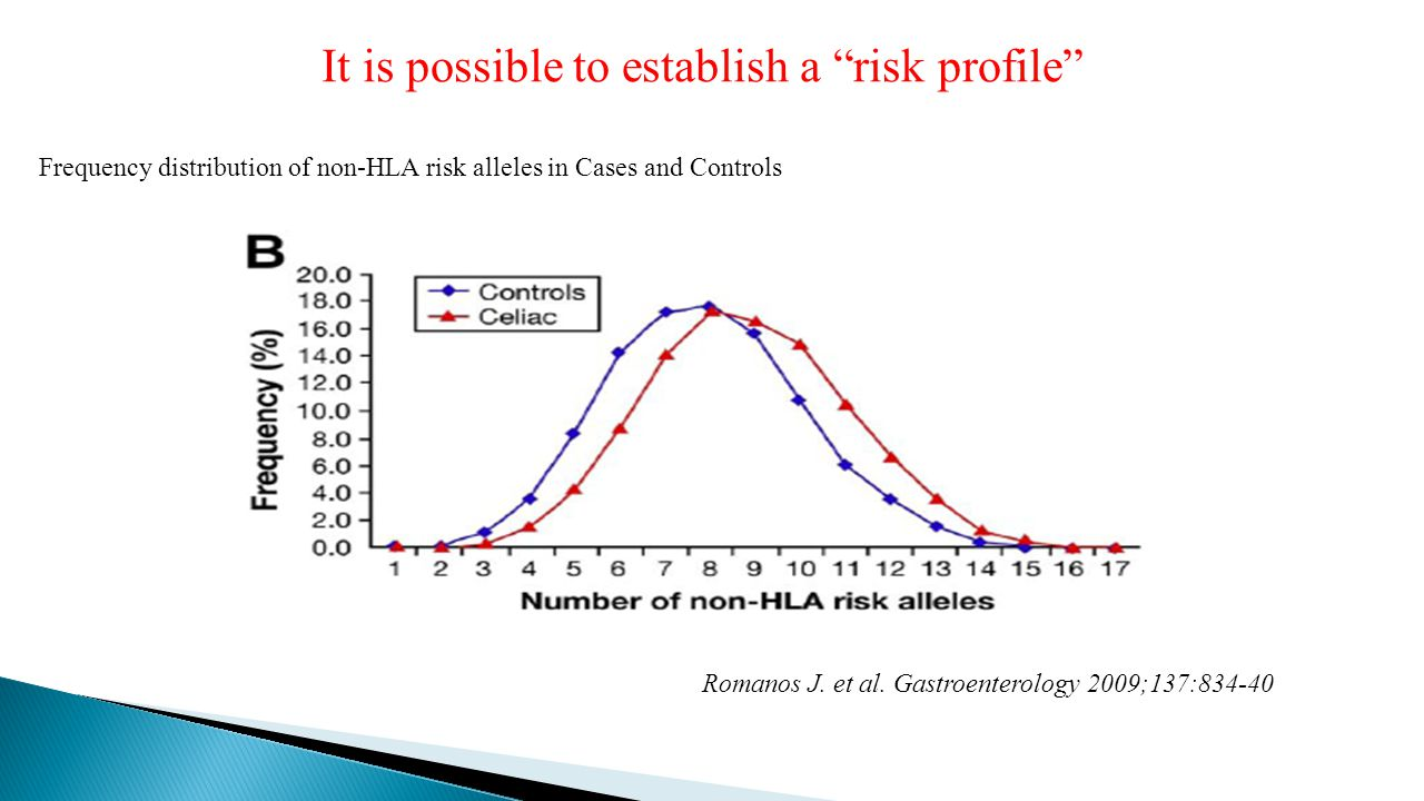 It is possible to establish a risk profile