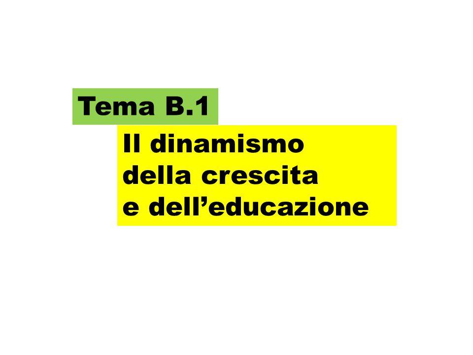 Tema B.1 Il dinamismo della crescita e dell'educazione