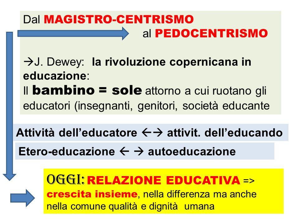 Dal MAGISTRO-CENTRISMO