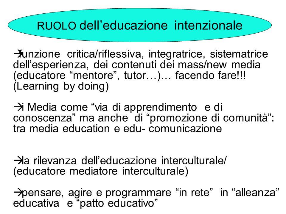 RUOLO dell'educazione intenzionale