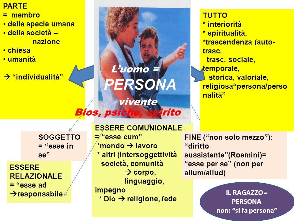 PERSONA L'uomo = vivente Bios, psiche, spirito PARTE = membro