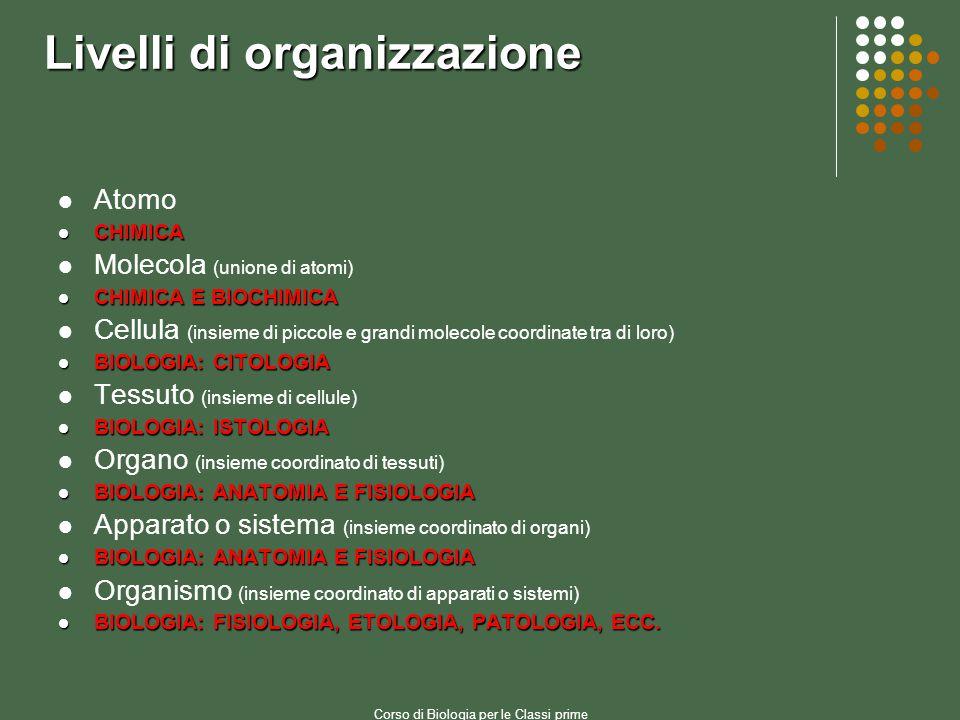 Livelli di organizzazione