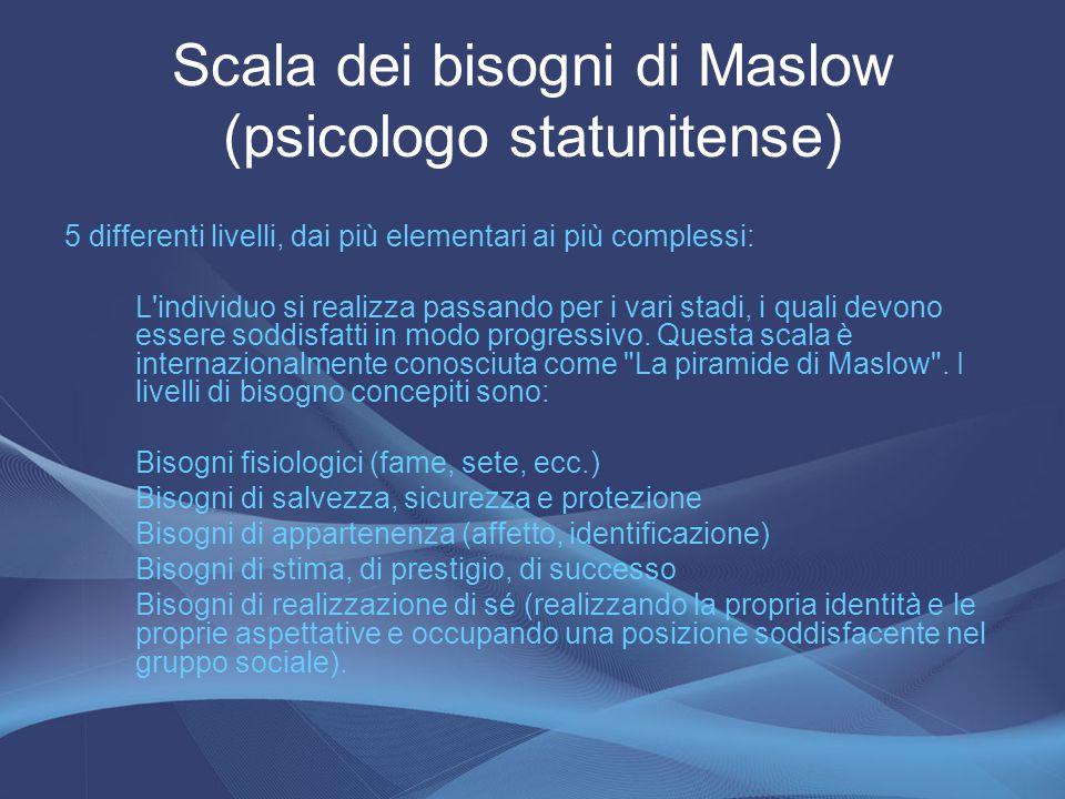 Scala dei bisogni di Maslow (psicologo statunitense)