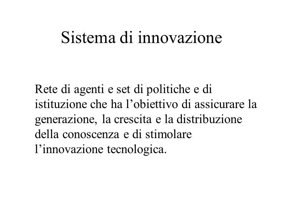Sistema di innovazione