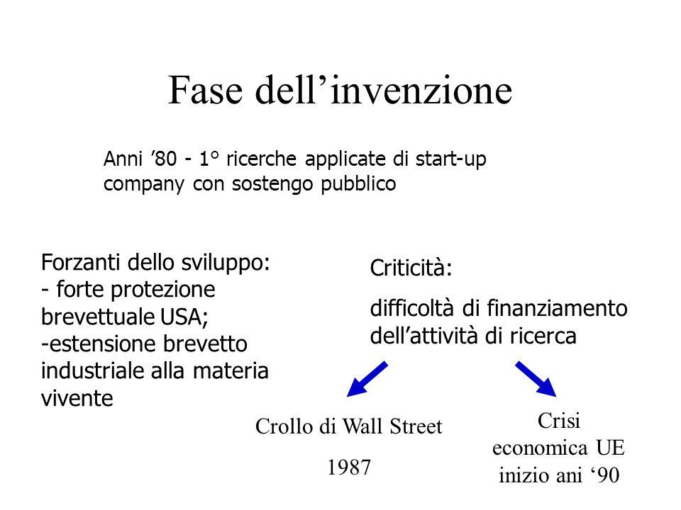 Crisi economica UE inizio ani '90