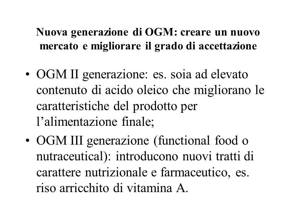 Nuova generazione di OGM: creare un nuovo mercato e migliorare il grado di accettazione