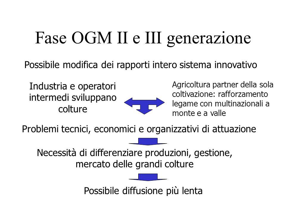 Fase OGM II e III generazione