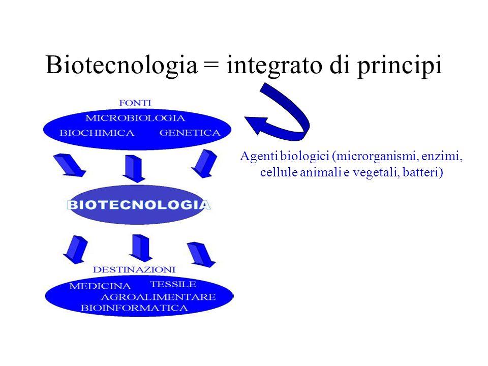 Biotecnologia = integrato di principi