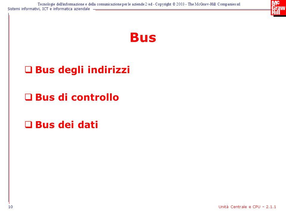 Bus Bus degli indirizzi Bus di controllo Bus dei dati