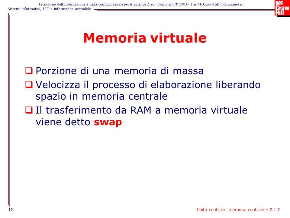 Memoria virtuale Porzione di una memoria di massa