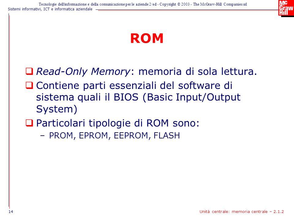 ROM Read-Only Memory: memoria di sola lettura.