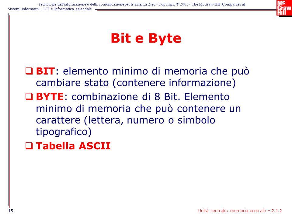 Bit e Byte BIT: elemento minimo di memoria che può cambiare stato (contenere informazione)