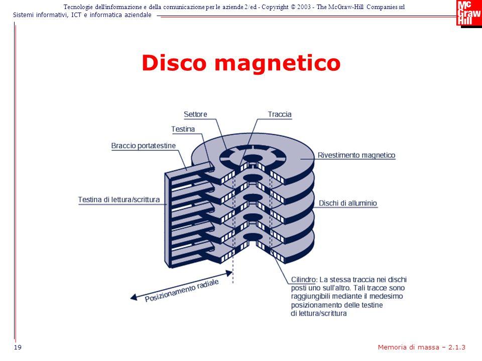 Disco magnetico 19 Memoria di massa – 2.1.3