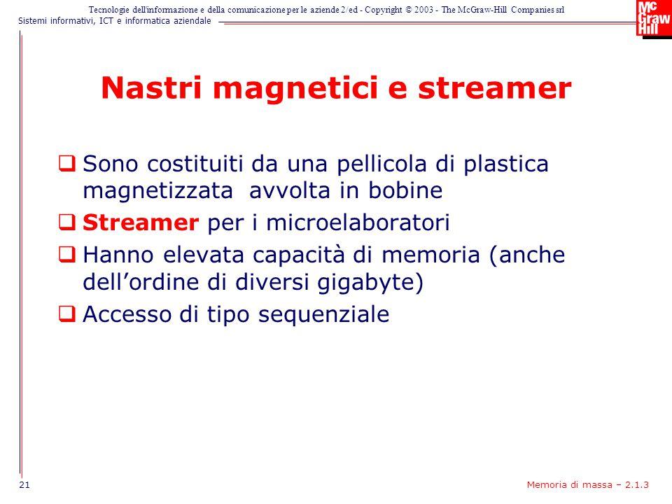 Nastri magnetici e streamer