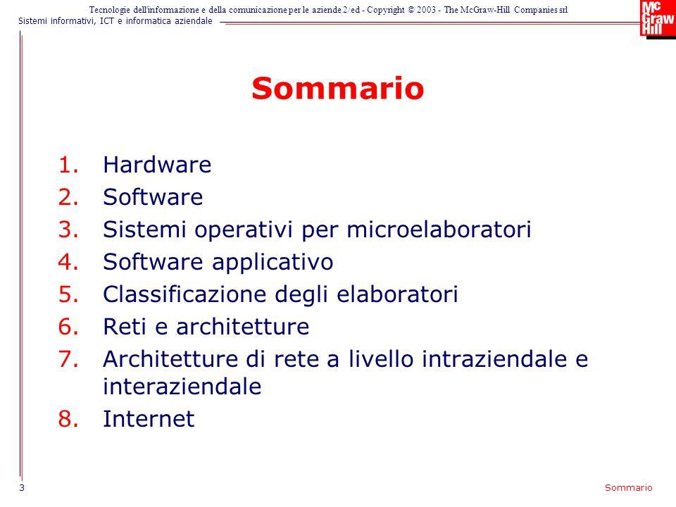 Sommario Hardware Software Sistemi operativi per microelaboratori